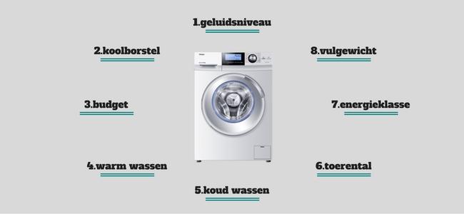 om de beste wasmachine te kiezen moet je op een aantal kenmerken gaan letten,