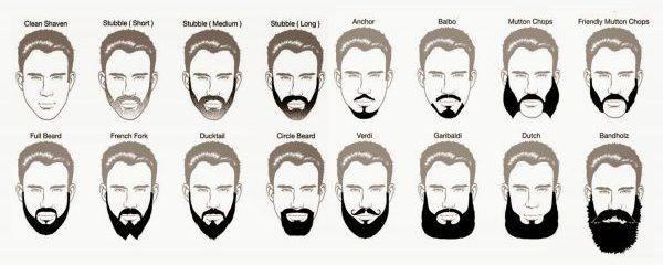 Er zijn veel baardstijlen om uit te kiezen. Een baardtrimmer is meestal maar geschikt voor een aantal van deze stijlen en niet allemaal!