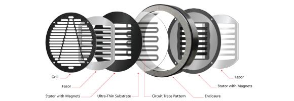 vlakke magnetische luidspreker