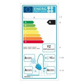 voorbeeld: energielabel stofzuigers