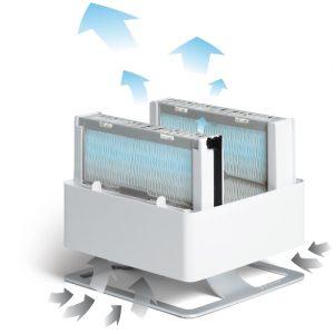 Luchtbevochtiging met een koudwaterverdamper gebeurt met bevochtigingsfilters.