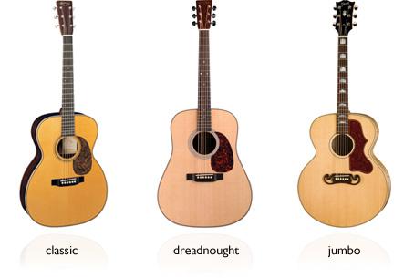 akoestisch gitaar soorten